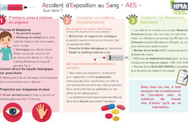 [ PRÉVENTION ] Accident d'Exposition au Sang, que faire ?