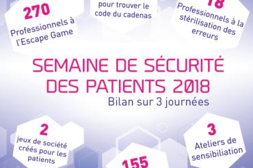 [ Semaine de Sécurité des Patients ] Le bilan de la SSP 2018 est arrivé !