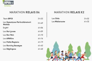 [ Marathon Metz Mirabelle 2019 ] Les résultats de nos équipes !